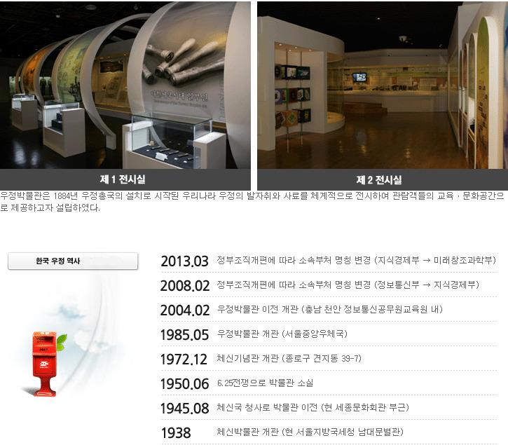 한국 우정 역사 알아보기