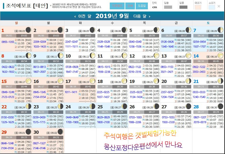 2019년 9월 태안(안면도)조석예보표(물때표